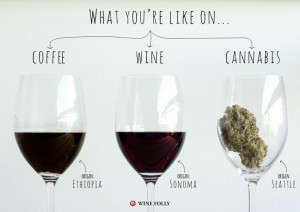 coffee-vs-wine-vs-cannabis3-770x545